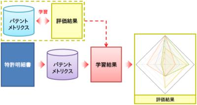 mechanism_svm_s
